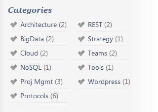 wordpress two column category widget plugin screenshot