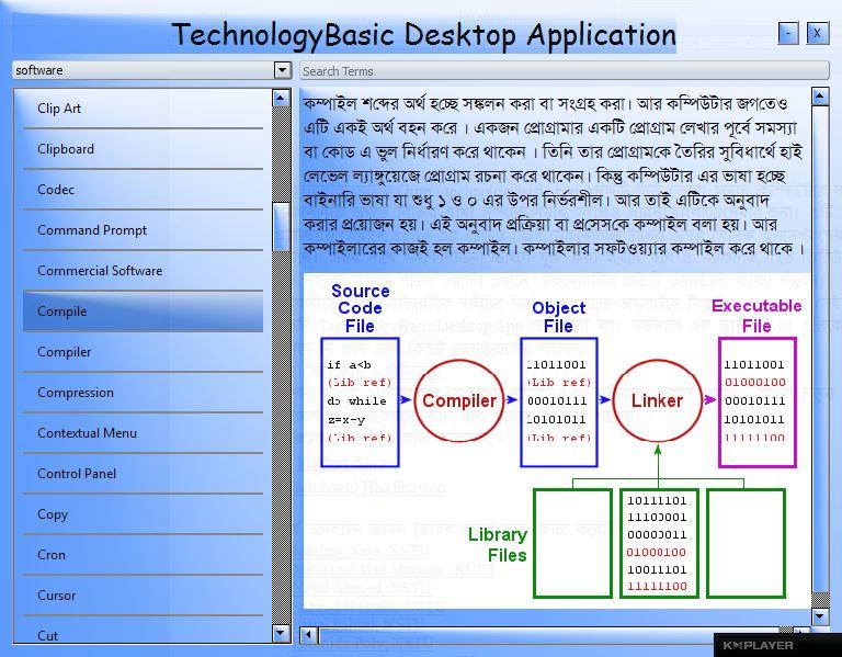 Technology Basic Desktop Application